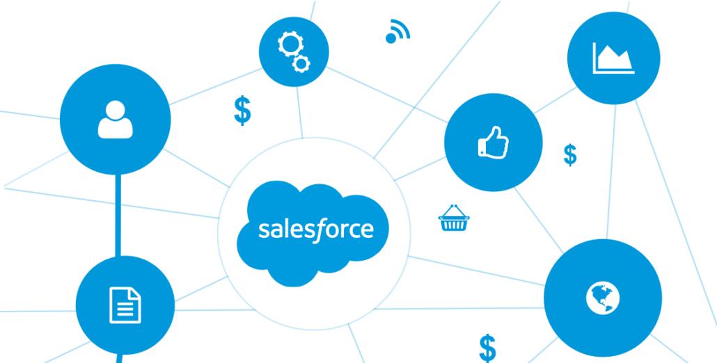 system crm salesforce